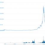 仮想通貨って何なのやだそれ怖い 初心者向け